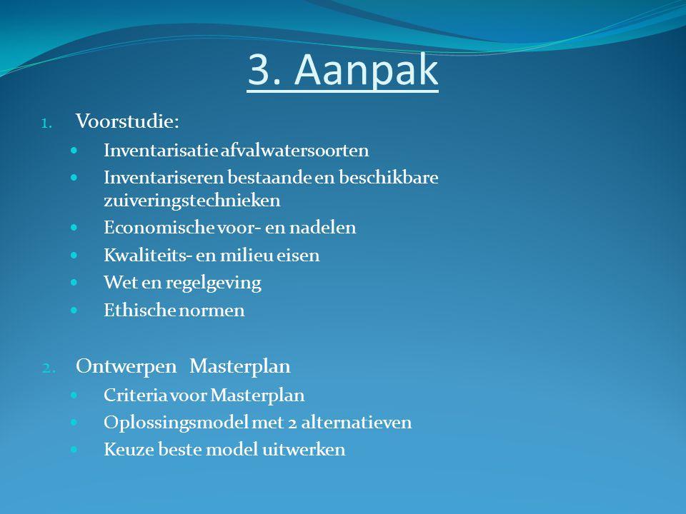 3. Aanpak 1.