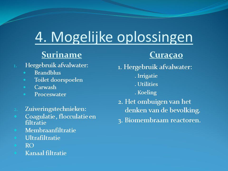 4. Mogelijke oplossingen Suriname Curaçao 1.