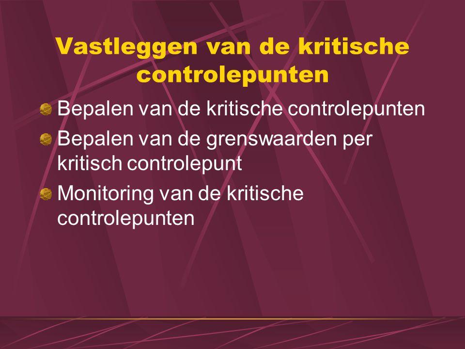 Vastleggen van de kritische controlepunten Bepalen van de kritische controlepunten Bepalen van de grenswaarden per kritisch controlepunt Monitoring van de kritische controlepunten