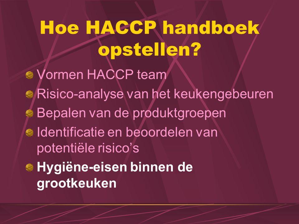 Hoe HACCP handboek opstellen.