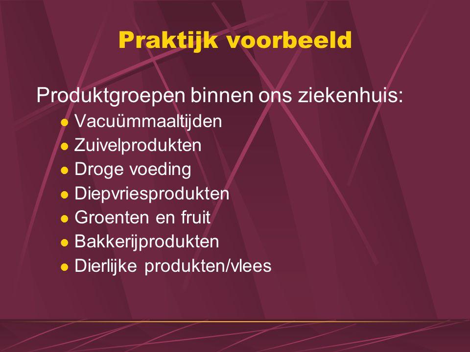 Praktijk voorbeeld Produktgroepen binnen ons ziekenhuis: Vacuümmaaltijden Zuivelprodukten Droge voeding Diepvriesprodukten Groenten en fruit Bakkerijprodukten Dierlijke produkten/vlees