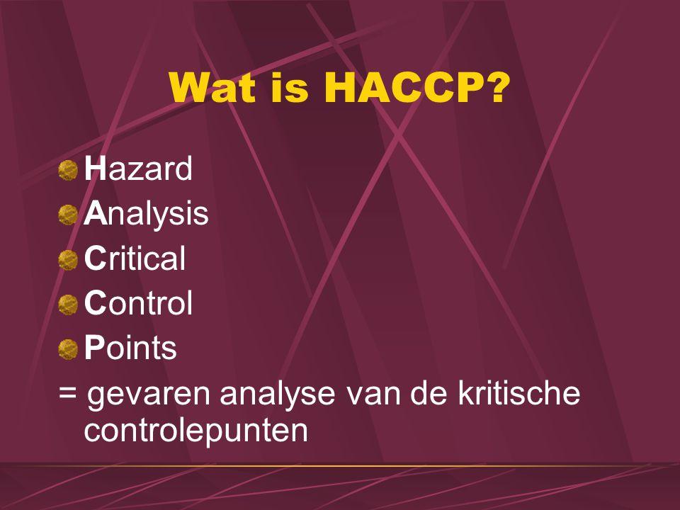Wat is HACCP.