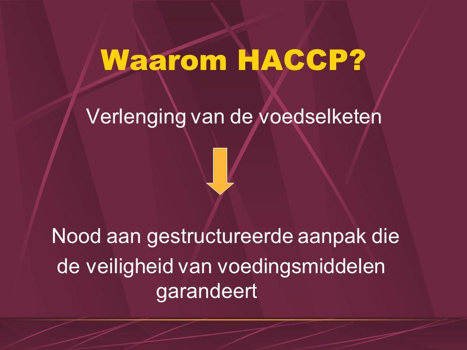 Waarom HACCP.