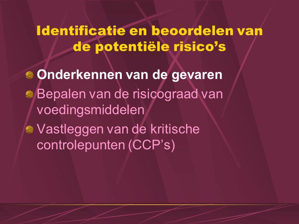 Identificatie en beoordelen van de potentiële risico's Onderkennen van de gevaren Bepalen van de risicograad van voedingsmiddelen Vastleggen van de kritische controlepunten (CCP's)