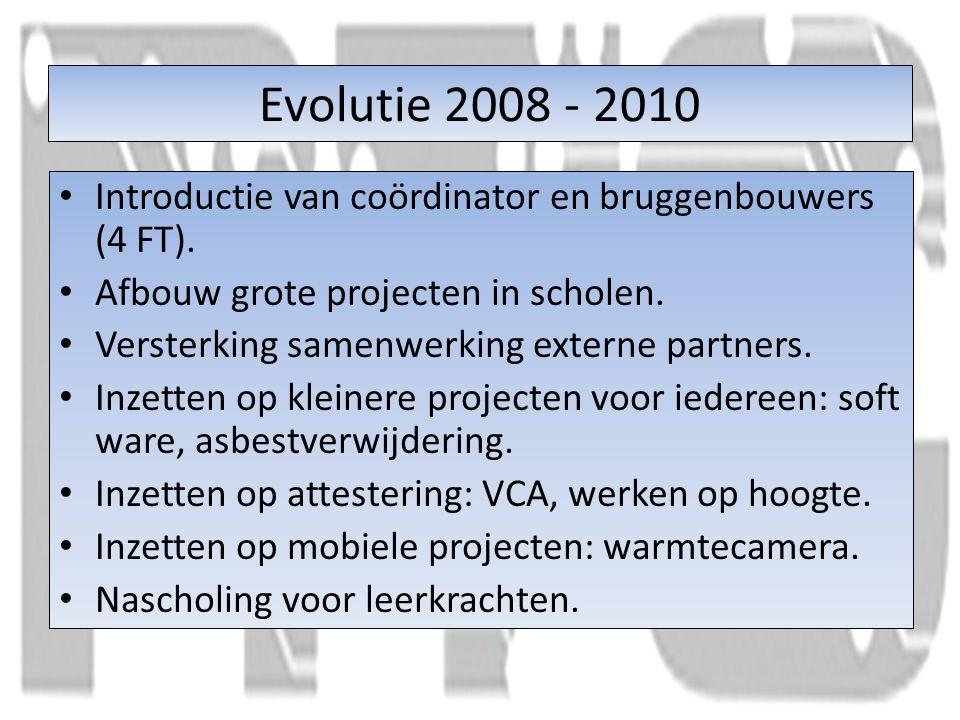 Evolutie 2008 - 2010 Introductie van coördinator en bruggenbouwers (4 FT).