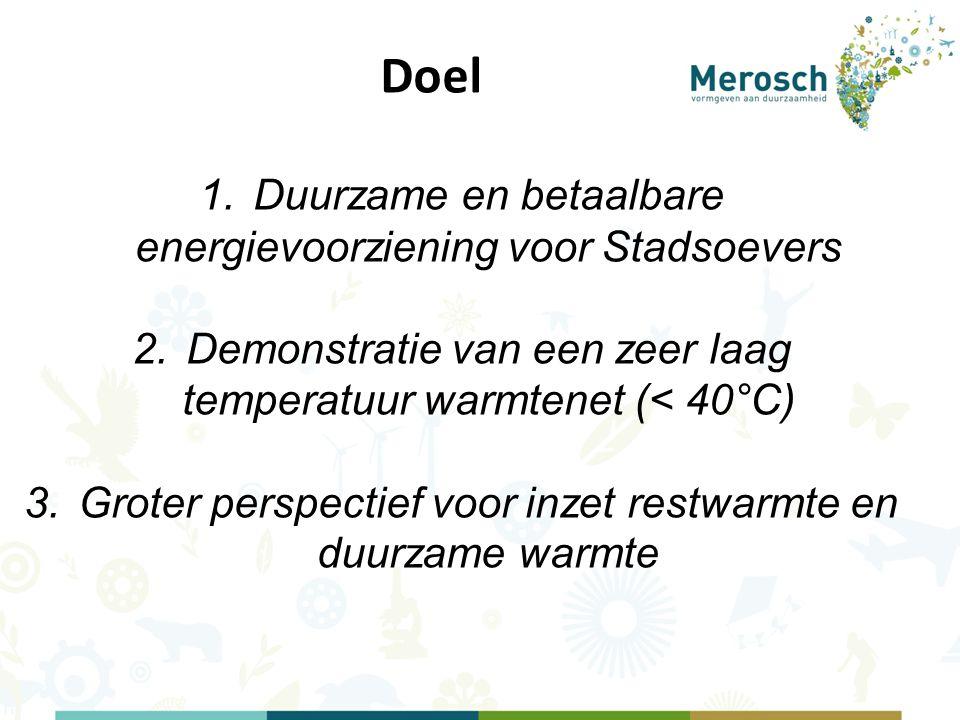Doel 1.Duurzame en betaalbare energievoorziening voor Stadsoevers 2.Demonstratie van een zeer laag temperatuur warmtenet (< 40°C) 3.Groter perspectief voor inzet restwarmte en duurzame warmte