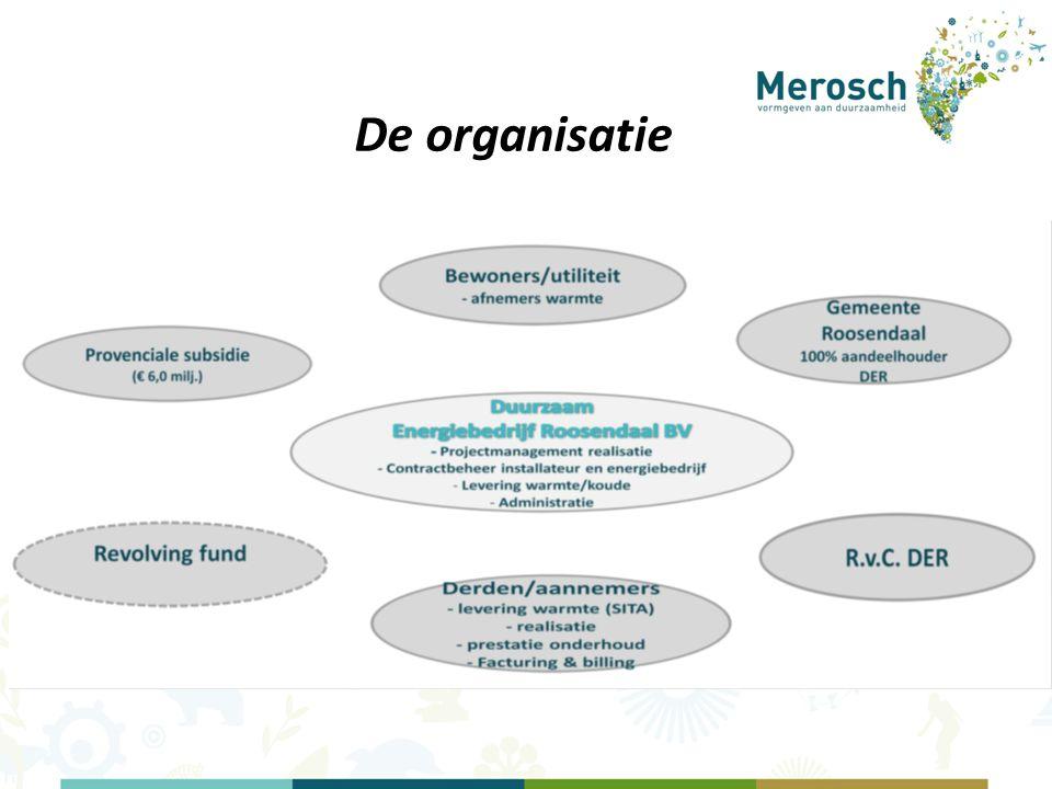 De organisatie