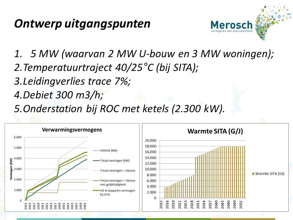 Ontwerp uitgangspunten 1. 5 MW (waarvan 2 MW U-bouw en 3 MW woningen); 2.Temperatuurtraject 40/25°C (bij SITA); 3.Leidingverlies trace 7%; 4.Debiet 30