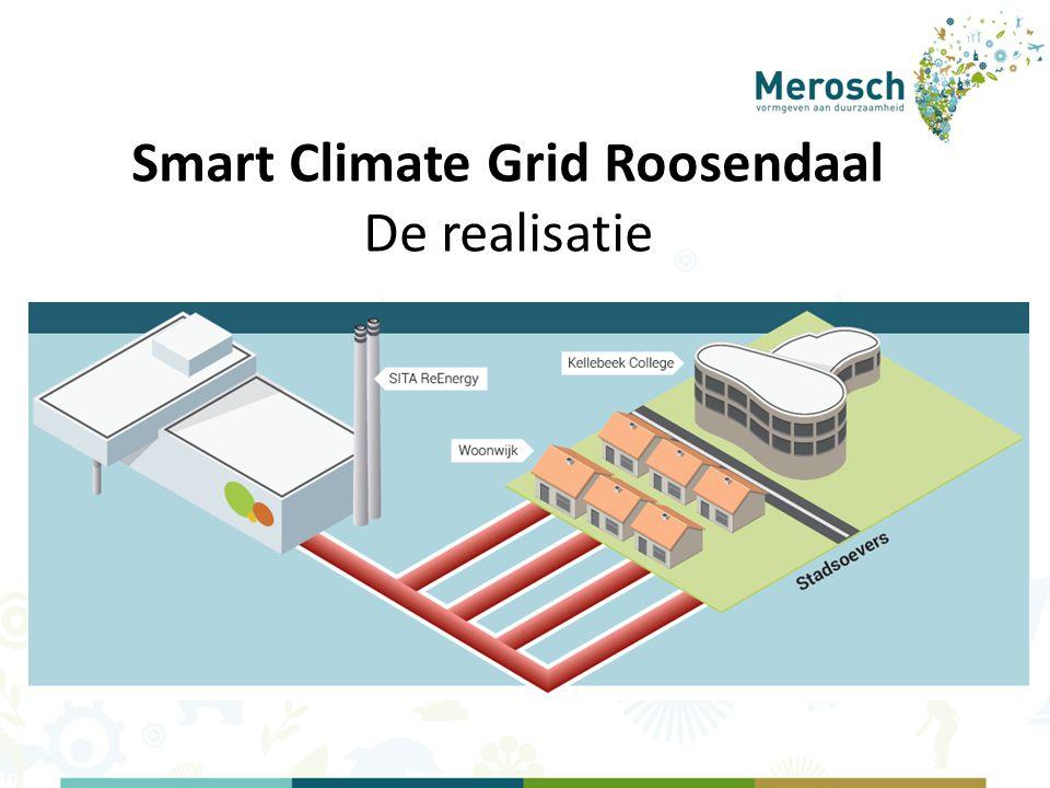 Smart Climate Grid Roosendaal De realisatie