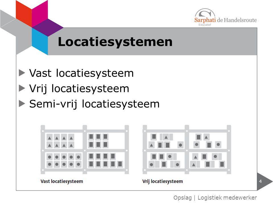 Vast locatiesysteem Vrij locatiesysteem Semi-vrij locatiesysteem 4 Opslag | Logistiek medewerker Locatiesystemen