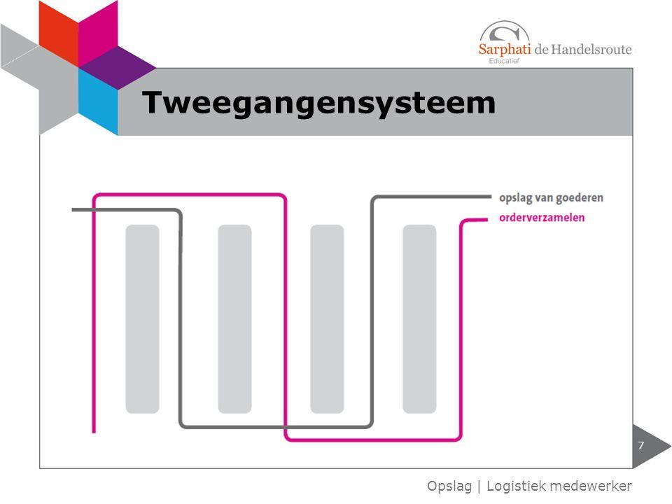 7 Opslag | Logistiek medewerker Tweegangensysteem