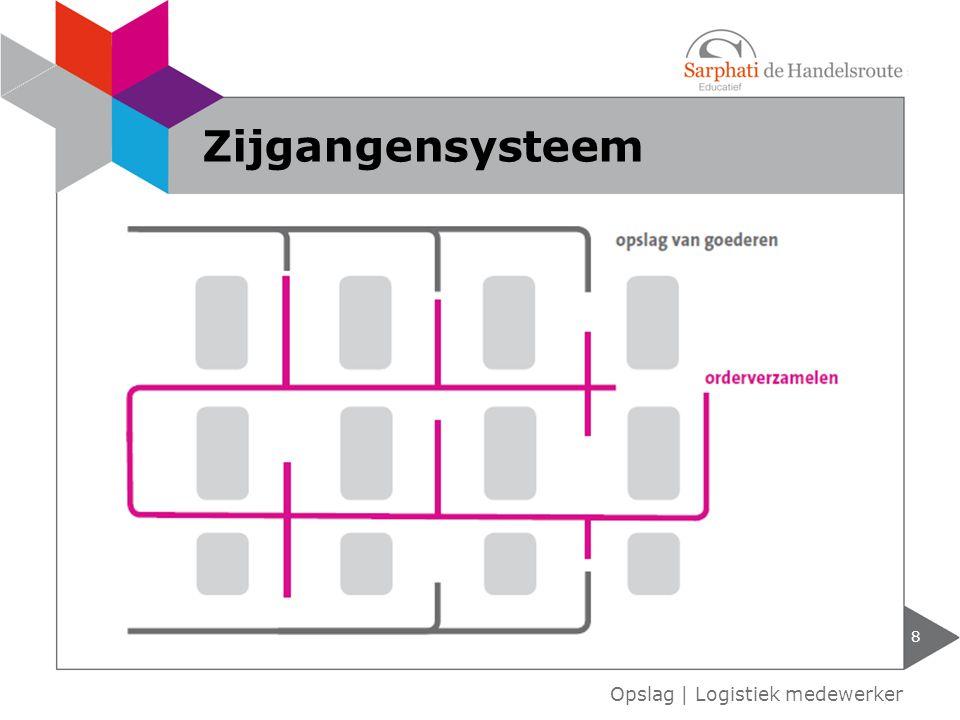 8 Opslag | Logistiek medewerker Zijgangensysteem