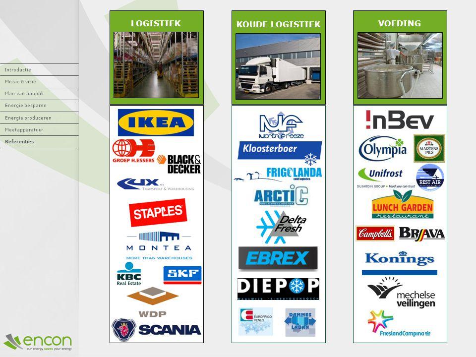 LOGISTIEK KOUDE LOGISTIEK VOEDING Introductie Missie & visie Plan van aanpak Energie besparen Energie produceren Meetapparatuur Referenties
