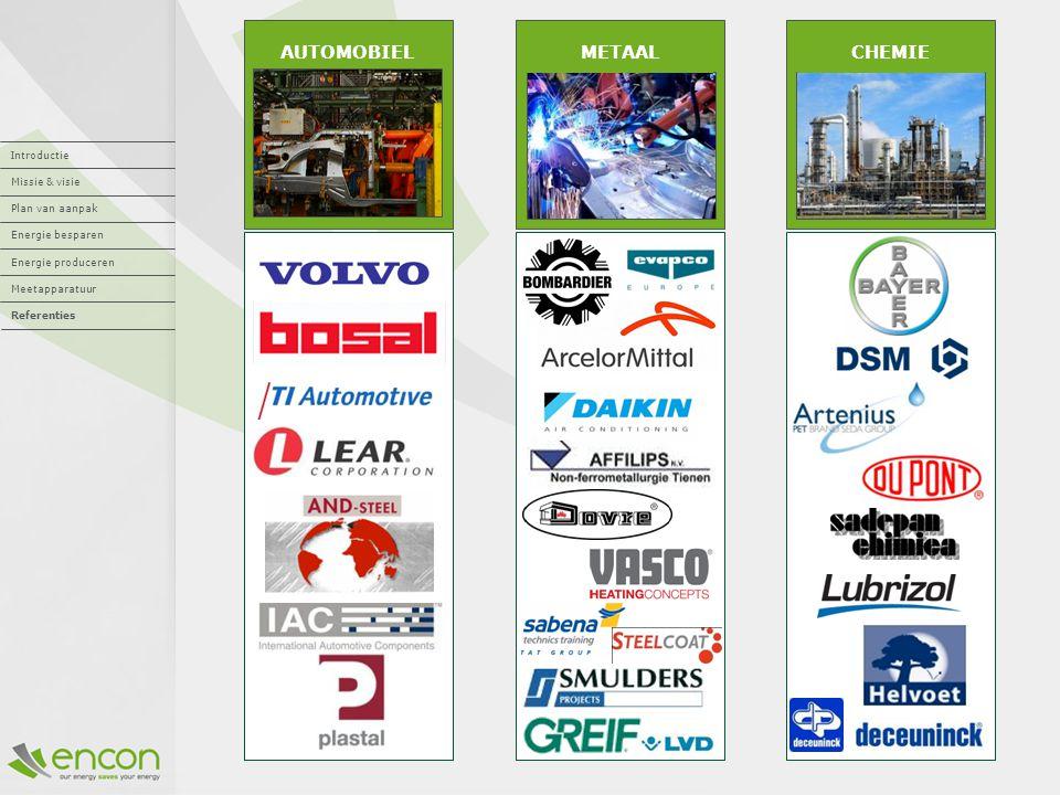 AUTOMOBIELMETAALCHEMIE Introductie Missie & visie Plan van aanpak Energie besparen Energie produceren Meetapparatuur Referenties