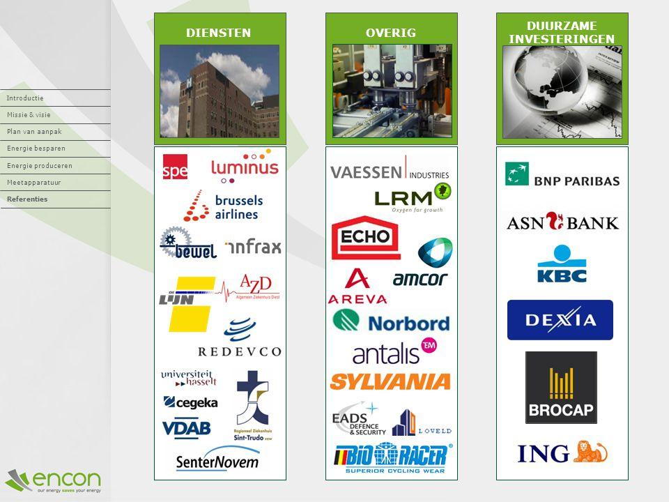 DIENSTENOVERIG DUURZAME INVESTERINGEN Introductie Missie & visie Plan van aanpak Energie besparen Energie produceren Meetapparatuur Referenties