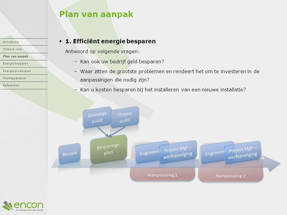 Plan van aanpak  1.