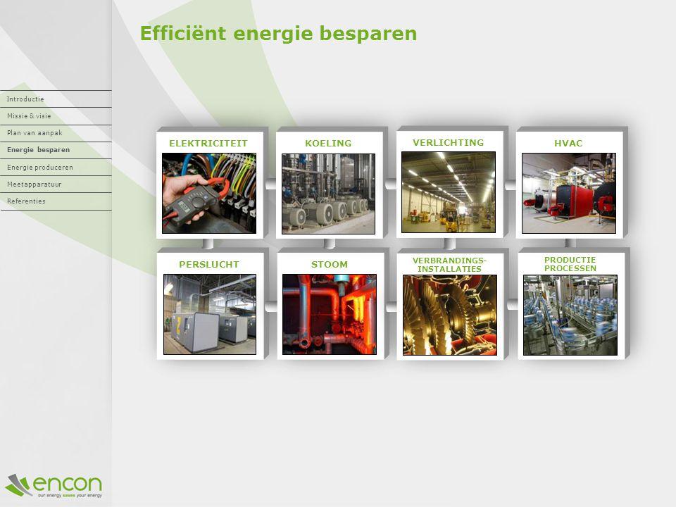 Efficiënt energie besparen Introductie Missie & visie Plan van aanpak Energie besparen Energie produceren Meetapparatuur Referenties