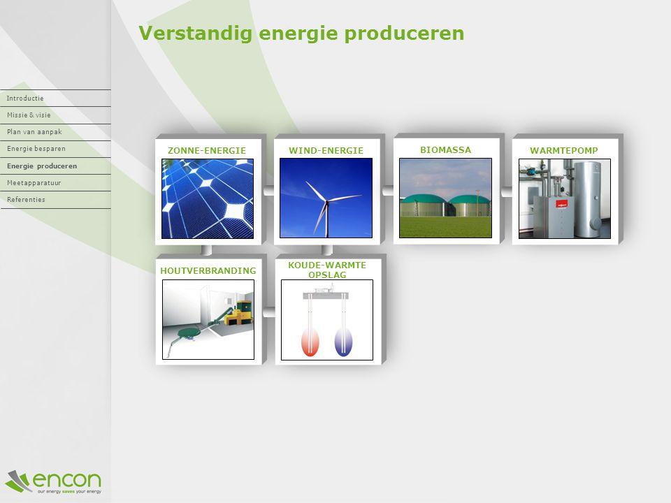 Verstandig energie produceren Introductie Missie & visie Plan van aanpak Energie besparen Energie produceren Meetapparatuur Referenties