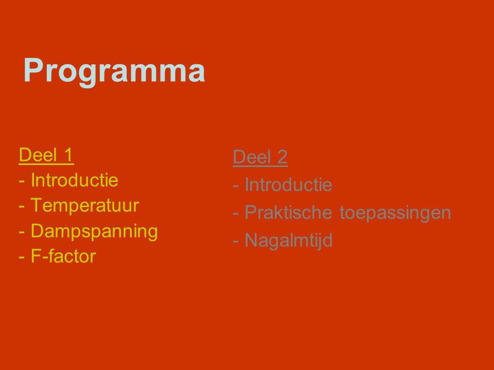 Programma Deel 1 - Introductie - Temperatuur - Dampspanning - F-factor Deel 2 - Introductie - Praktische toepassingen - Nagalmtijd