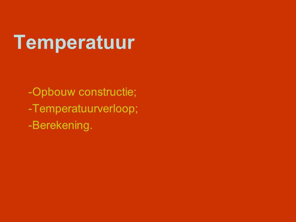 Dampspanning -Opbouw constructie; -Dampspanningverloop; -Berekening.