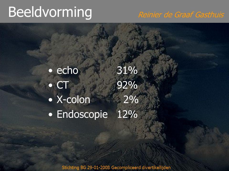 Reinier de Graaf Gasthuis Stichting BG 29-01-2008 Gecompliceerd divertikellijden Beeldvorming echo31% CT92% X-colon 2% Endoscopie12%