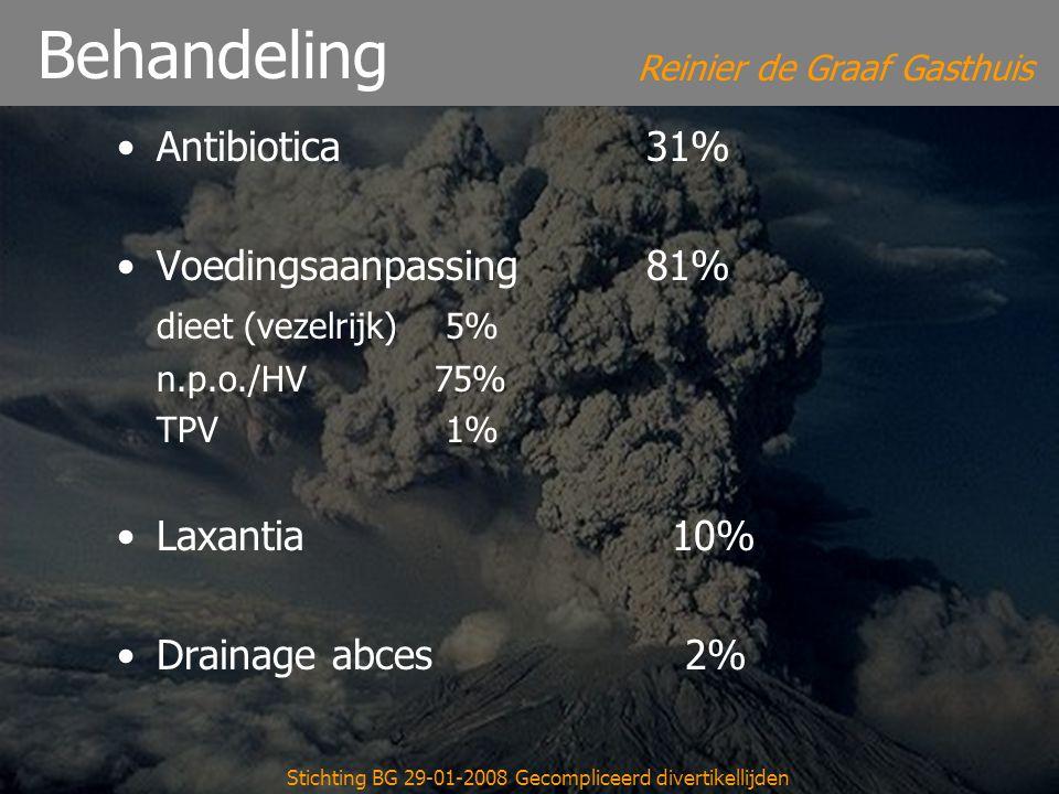 Reinier de Graaf Gasthuis Stichting BG 29-01-2008 Gecompliceerd divertikellijden Behandeling Antibiotica31% Voedingsaanpassing81% dieet (vezelrijk) 5%