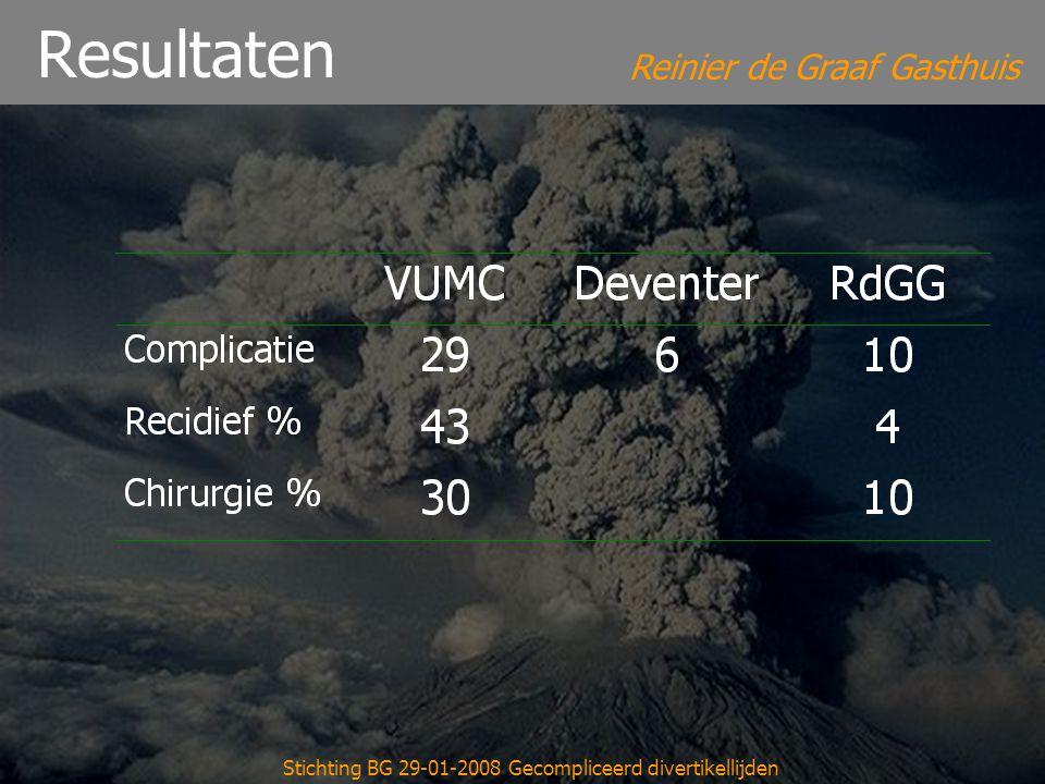 Reinier de Graaf Gasthuis Stichting BG 29-01-2008 Gecompliceerd divertikellijden Resultaten