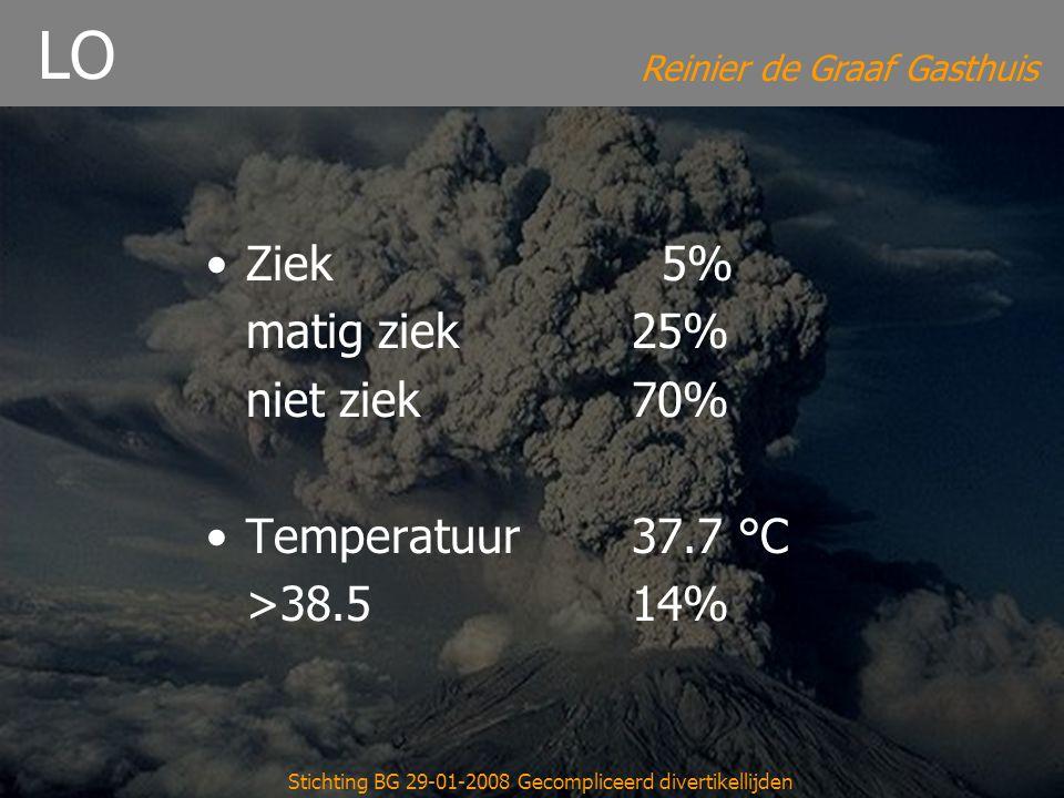 Reinier de Graaf Gasthuis Stichting BG 29-01-2008 Gecompliceerd divertikellijden LO Ziek 5% matig ziek25% niet ziek70% Temperatuur37.7 °C >38.514%