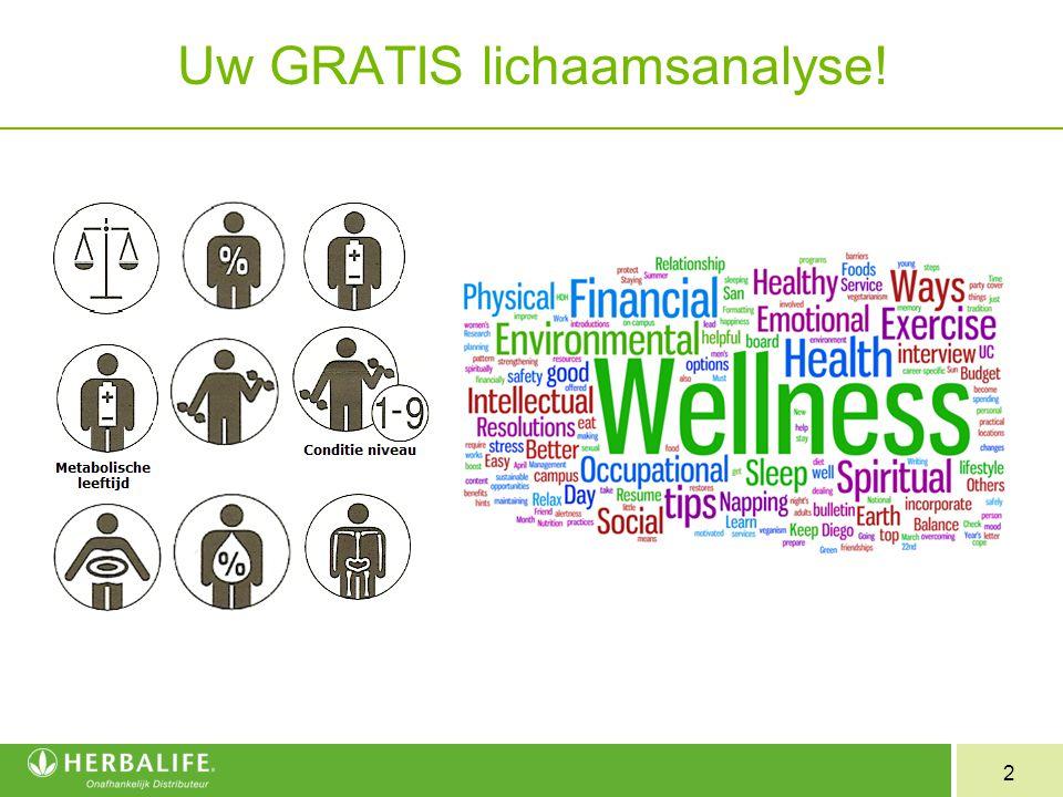 2 Uw GRATIS lichaamsanalyse!