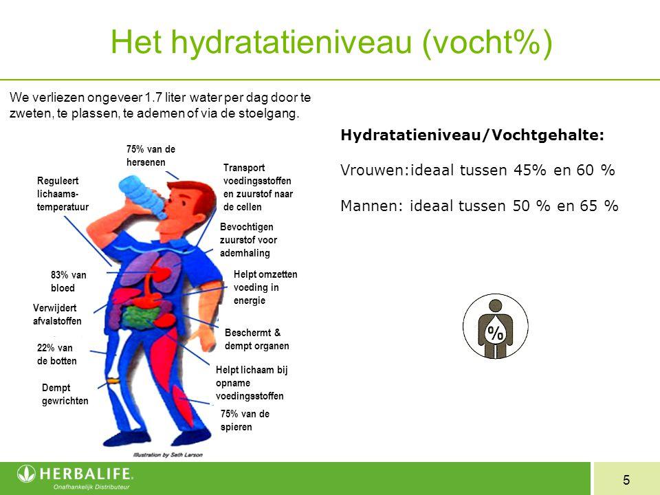 5 Het hydratatieniveau (vocht%) We verliezen ongeveer 1.7 liter water per dag door te zweten, te plassen, te ademen of via de stoelgang. Hydratatieniv