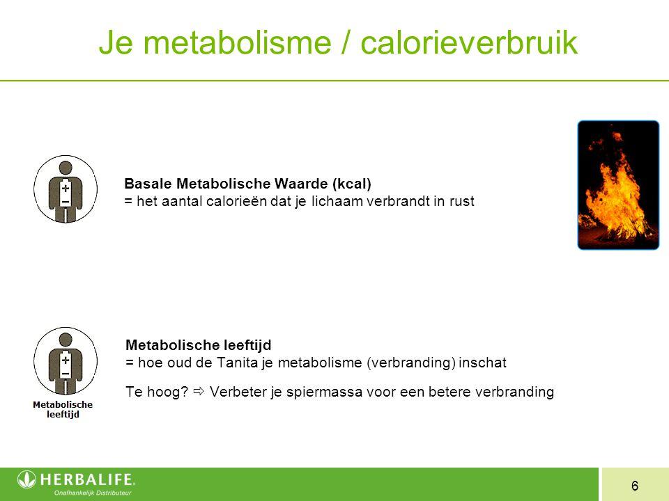 6 Je metabolisme / calorieverbruik Basale Metabolische Waarde (kcal) = het aantal calorieën dat je lichaam verbrandt in rust Metabolische leeftijd = h