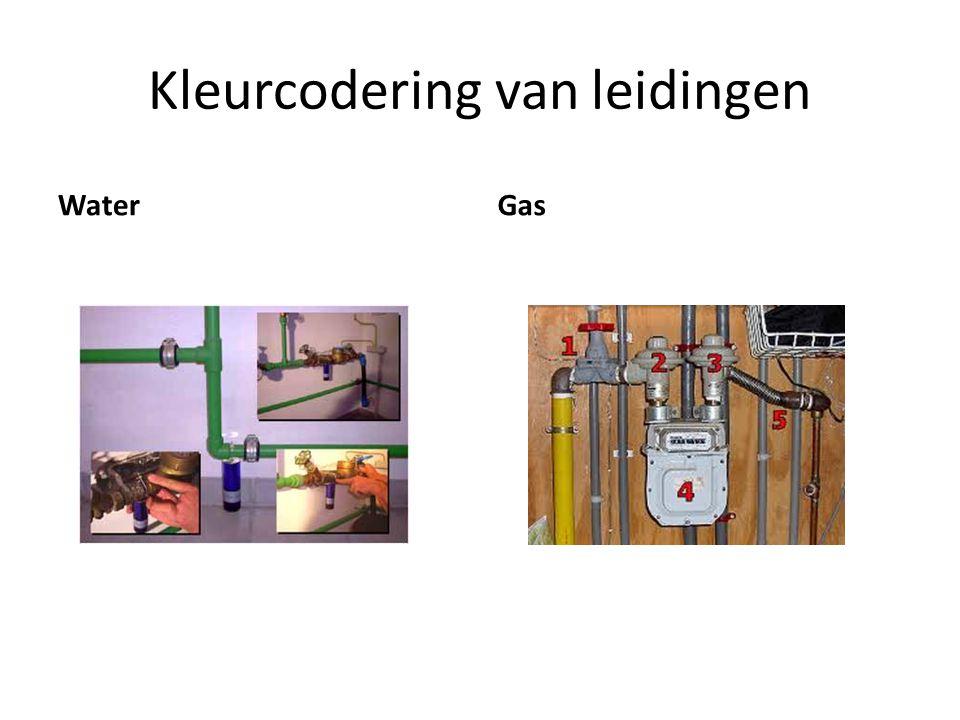 Kleurcodering van leidingen Water Gas