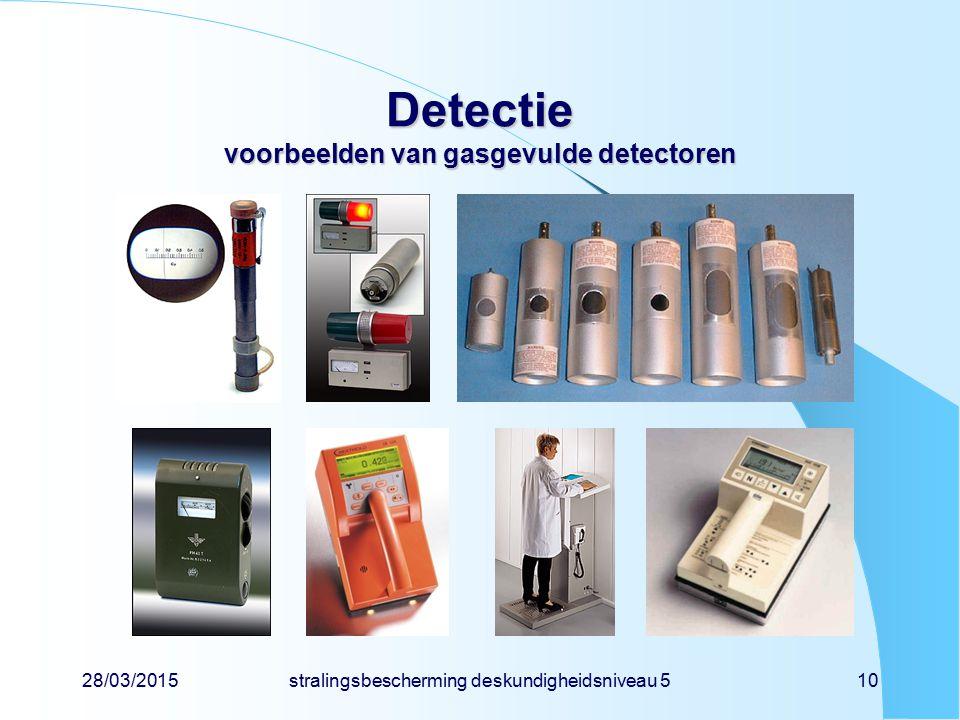 28/03/2015stralingsbescherming deskundigheidsniveau 510 Detectie voorbeelden van gasgevulde detectoren