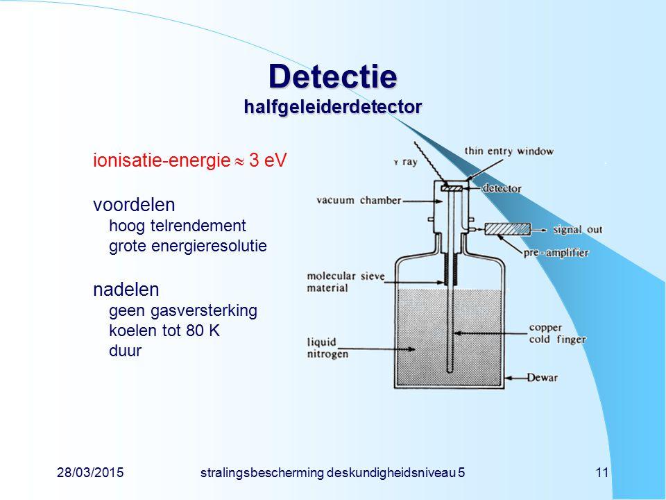28/03/2015stralingsbescherming deskundigheidsniveau 511 Detectie halfgeleiderdetector ionisatie-energie  3 eV voordelen hoog telrendement grote energ