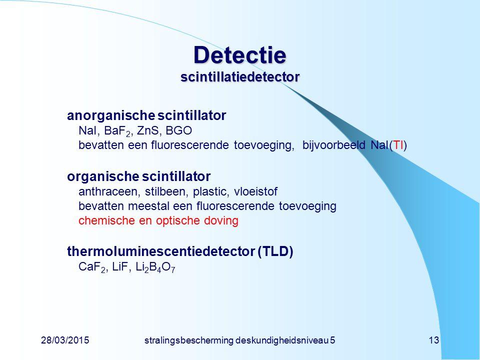 28/03/2015stralingsbescherming deskundigheidsniveau 513 Detectie scintillatiedetector anorganische scintillator NaI, BaF 2, ZnS, BGO bevatten een fluo