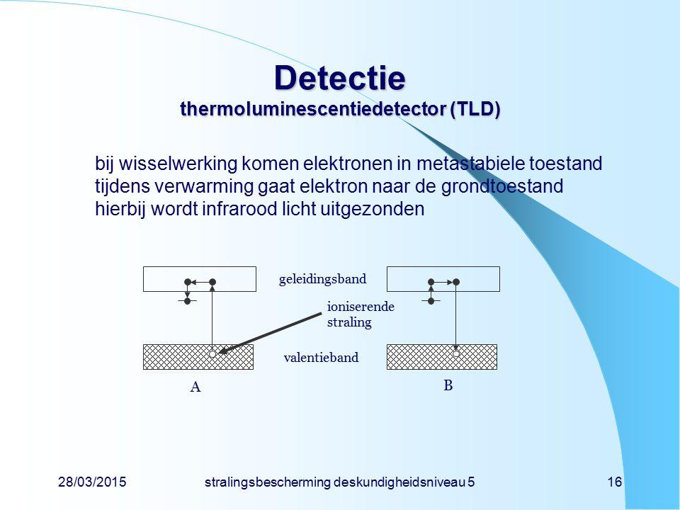 28/03/2015stralingsbescherming deskundigheidsniveau 516 Detectie thermoluminescentiedetector (TLD) bij wisselwerking komen elektronen in metastabiele