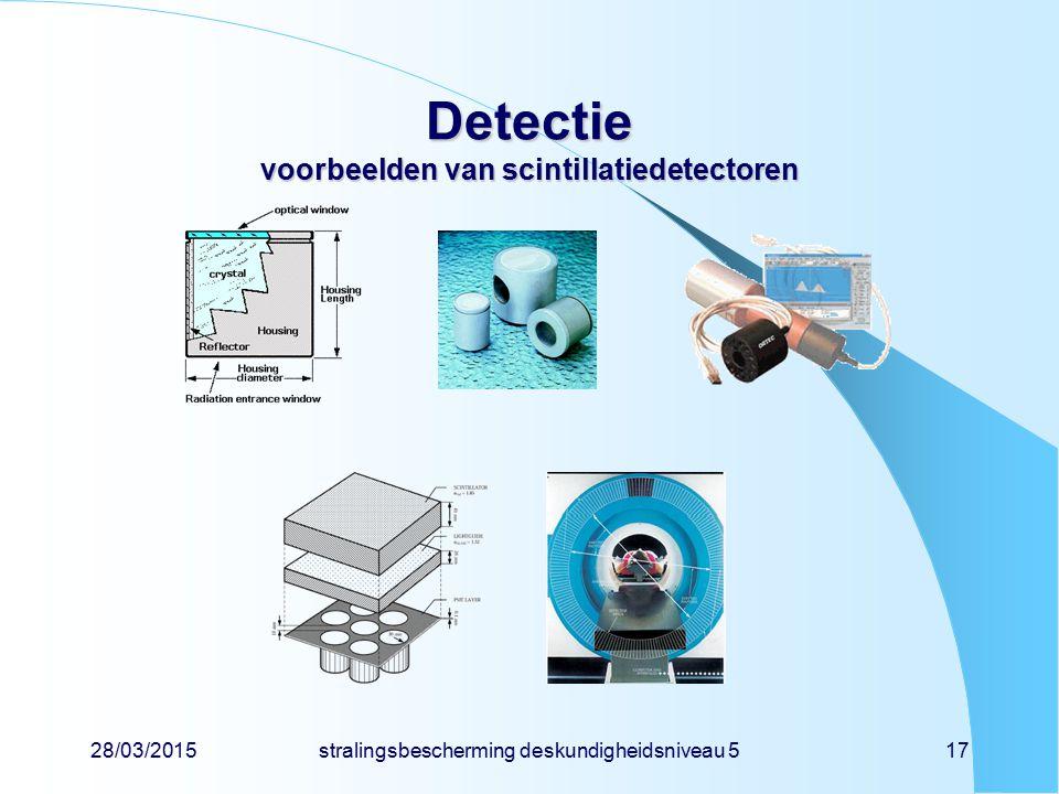 28/03/2015stralingsbescherming deskundigheidsniveau 517 Detectie voorbeelden van scintillatiedetectoren