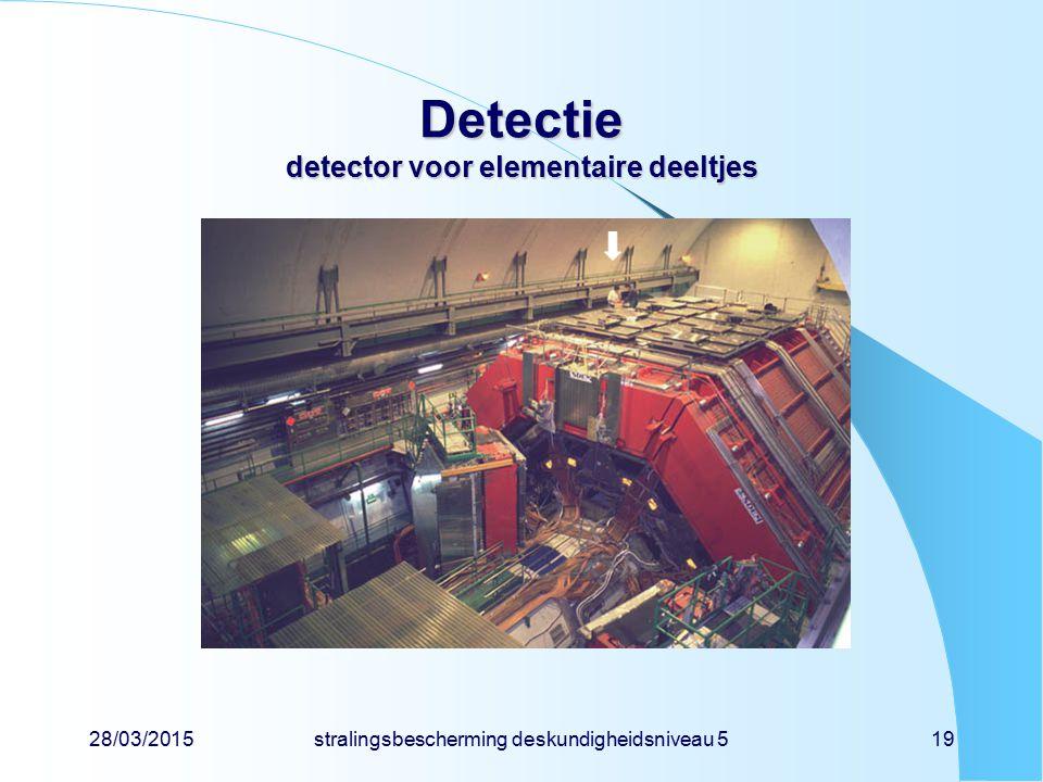 28/03/2015stralingsbescherming deskundigheidsniveau 519 Detectie detector voor elementaire deeltjes