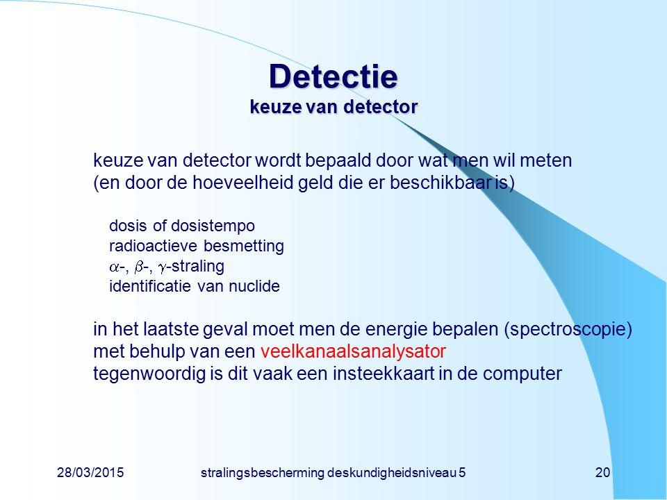 28/03/2015stralingsbescherming deskundigheidsniveau 520 Detectie keuze van detector keuze van detector wordt bepaald door wat men wil meten (en door d