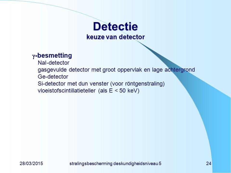 28/03/2015stralingsbescherming deskundigheidsniveau 524 Detectie keuze van detector  -besmetting NaI-detector gasgevulde detector met groot oppervlak