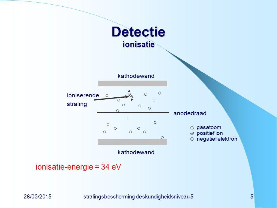 28/03/2015stralingsbescherming deskundigheidsniveau 56 Detectie gasversterking primaire elektronen worden versneld, botsen met atomen en veroorzaken secundaire ionen secundaire lading positief ion negatief elektron 1 primaire lading 2 kathodewand anodedraad ioniserende straling 1 22 2