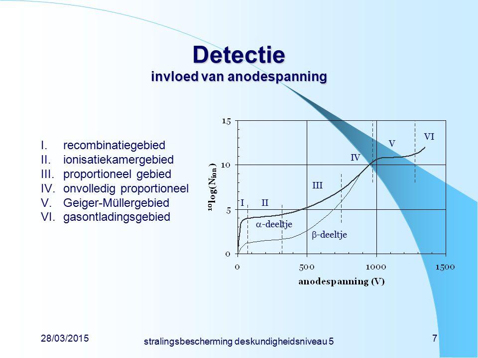 28/03/2015 stralingsbescherming deskundigheidsniveau 5 7 Detectie invloed van anodespanning I.recombinatiegebied II.ionisatiekamergebied III.proportio
