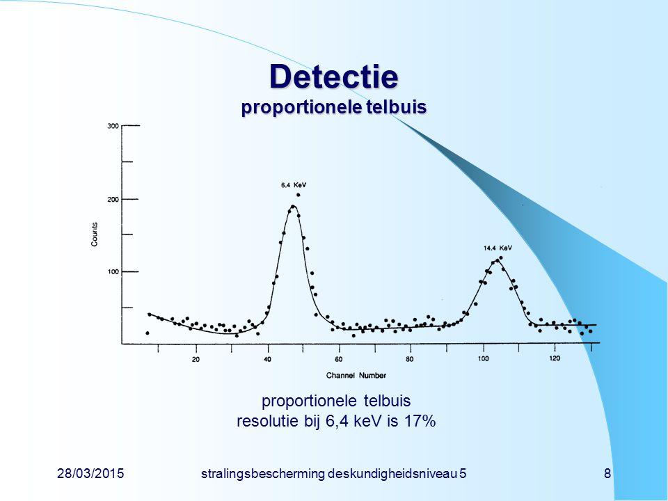 28/03/2015stralingsbescherming deskundigheidsniveau 59 Detectie Geiger-Müllerbuis eenvoudige constructie en goedkoop positieve ionen schermen anode af daardoor geen gasversterking meer constante signaalgrootte > 10 V dode tijd  > 0,1 ms  ware teltempo > gemeten teltempo secundaire elektronen uit kathodewand worden versneld en veroorzaken opnieuw een signaal, enzovoorts om dit te voorkomen wordt een doofgas toegevoegd