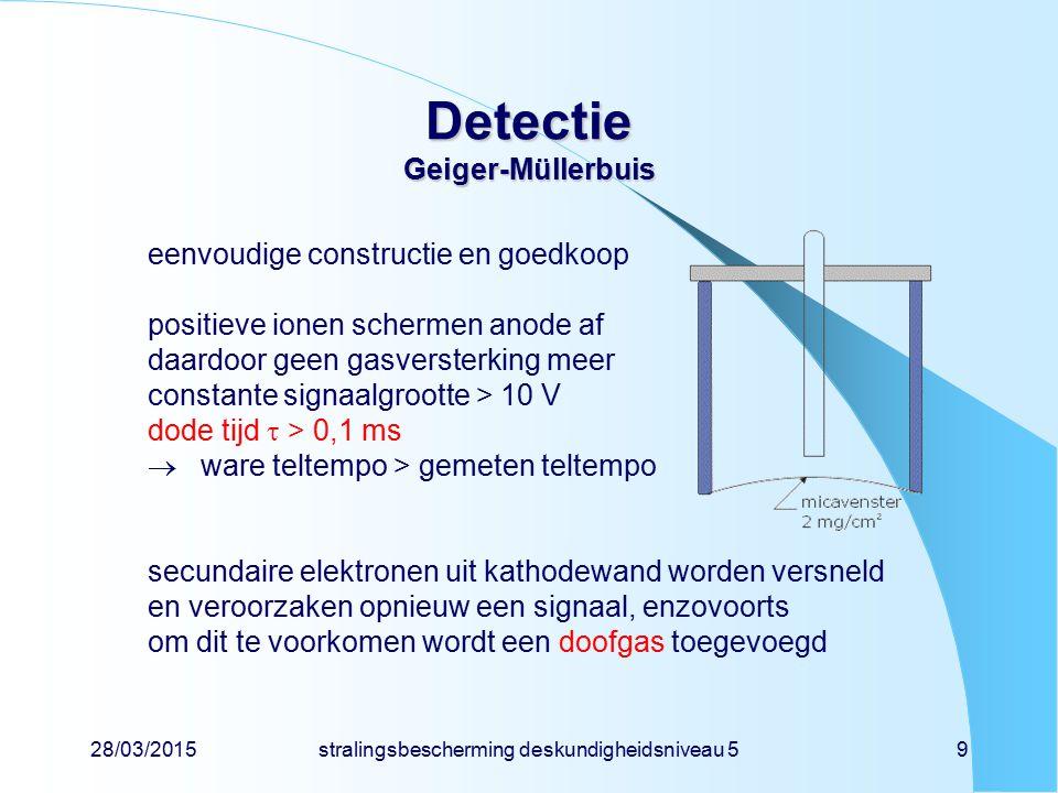 28/03/2015stralingsbescherming deskundigheidsniveau 520 Detectie keuze van detector keuze van detector wordt bepaald door wat men wil meten (en door de hoeveelheid geld die er beschikbaar is) dosis of dosistempo radioactieve besmetting  -,  -,  -straling identificatie van nuclide in het laatste geval moet men de energie bepalen (spectroscopie) met behulp van een veelkanaalsanalysator tegenwoordig is dit vaak een insteekkaart in de computer