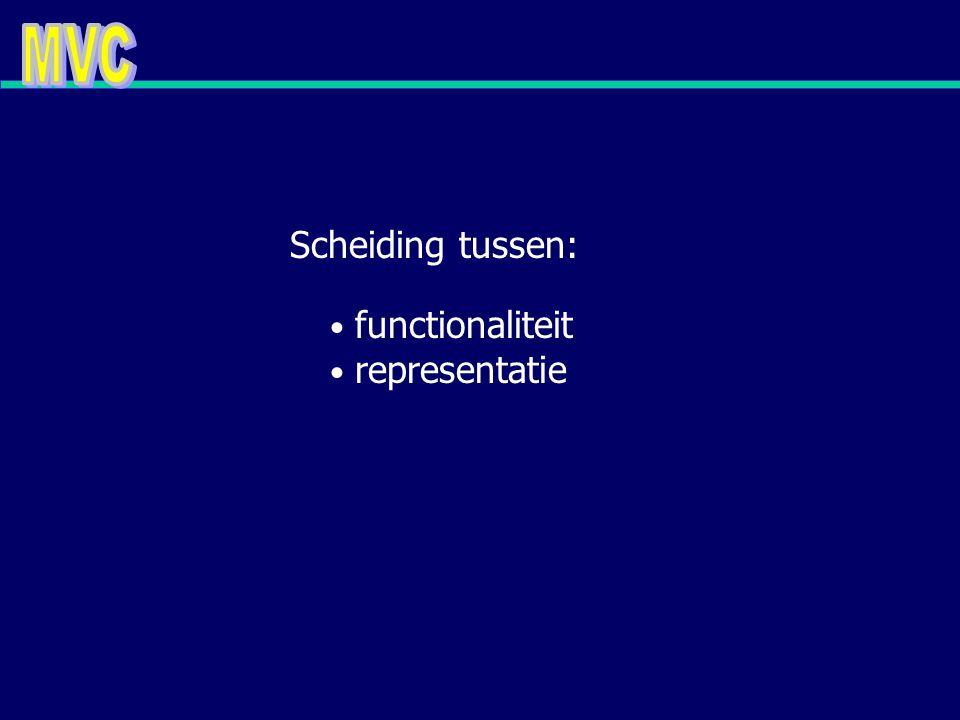 functionaliteit representatie Scheiding tussen: