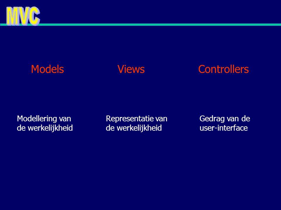 ModelsViewsControllers Modellering van de werkelijkheid Representatie van de werkelijkheid Gedrag van de user-interface