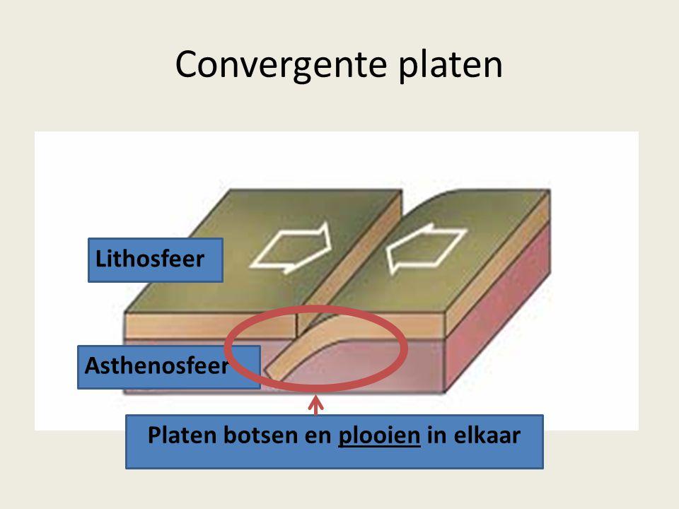 Convergente platen Asthenosfeer Lithosfeer Platen botsen en plooien in elkaar