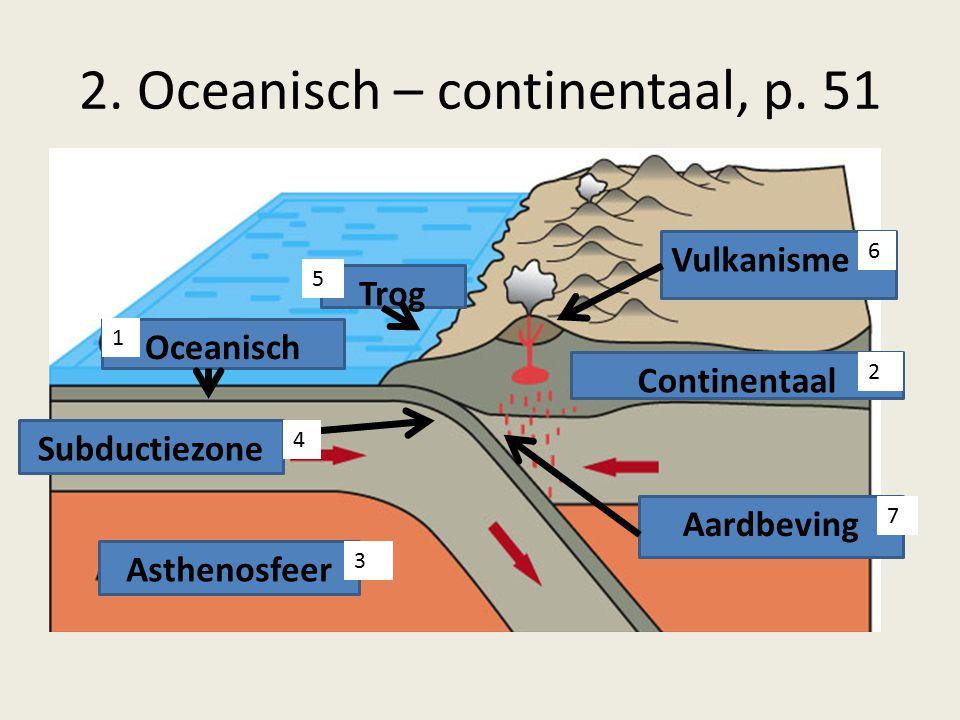 2. Oceanisch – continentaal, p. 51 Asthenosfeer Subductiezone Vulkanisme Continentaal Oceanisch Trog Aardbeving 1 2 3 4 5 6 7