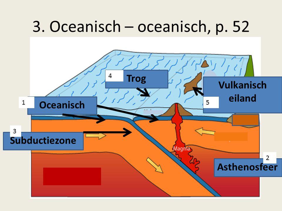 3. Oceanisch – oceanisch, p. 52 Asthenosfeer Subductiezone Oceanisch Vulkanisch eiland Trog 1 2 3 4 5