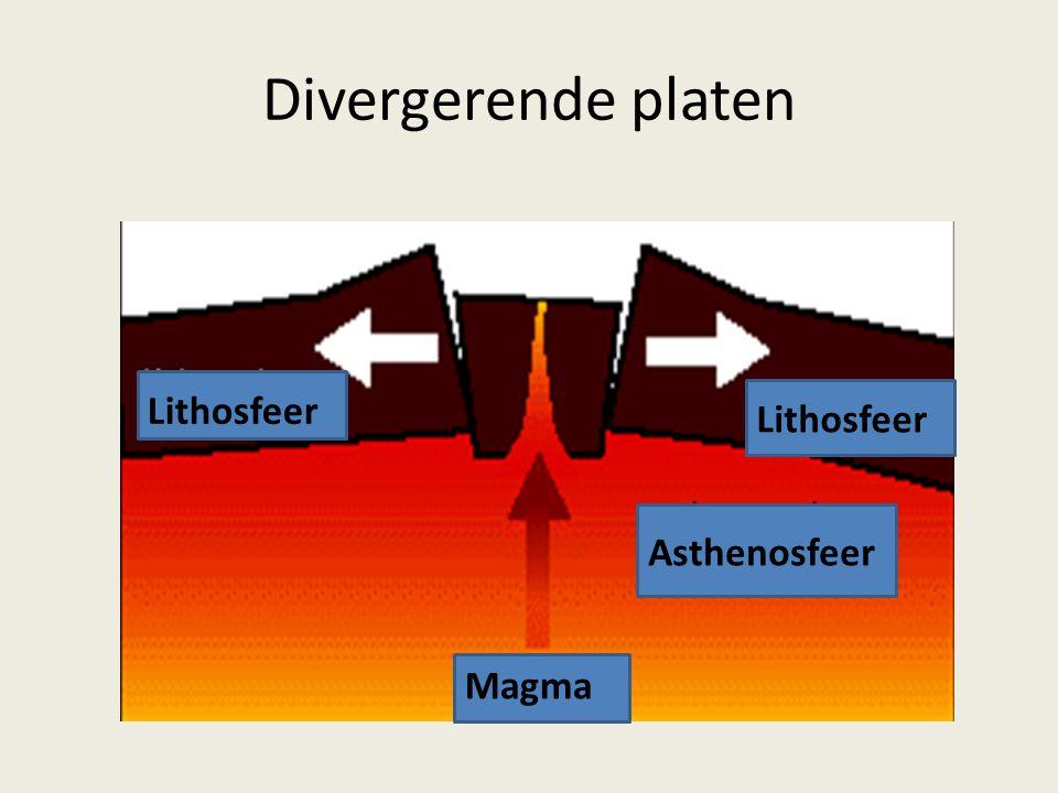 Divergerende platen Lithosfeer Asthenosfeer Magma